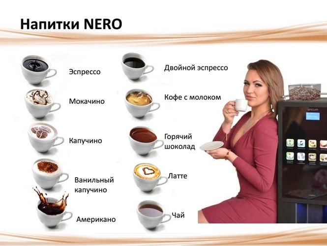 Как сделать сладкий кофе в кофемашине